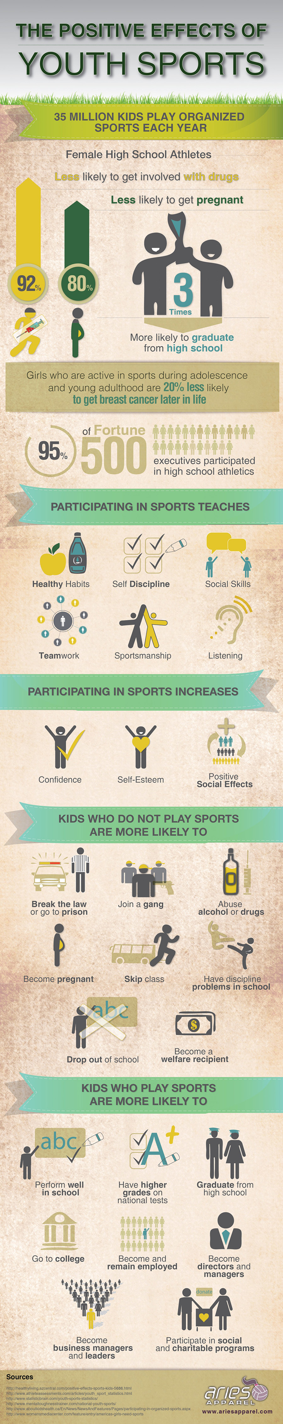 sports participation benefits your kids