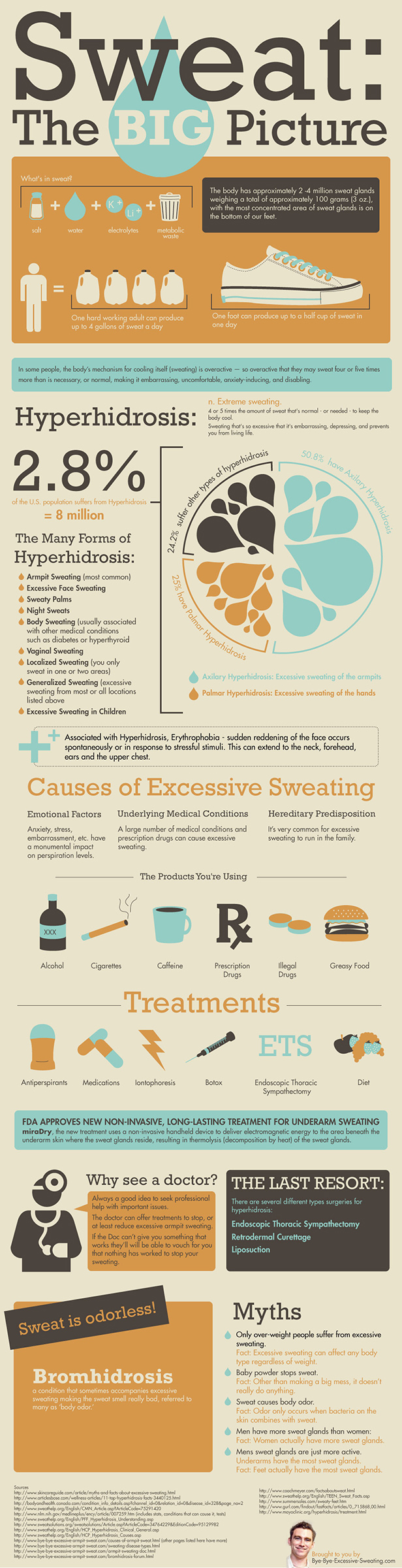 Does Your Sweat Smell Like Vinegar?(Causes,Symptoms,Treatment)