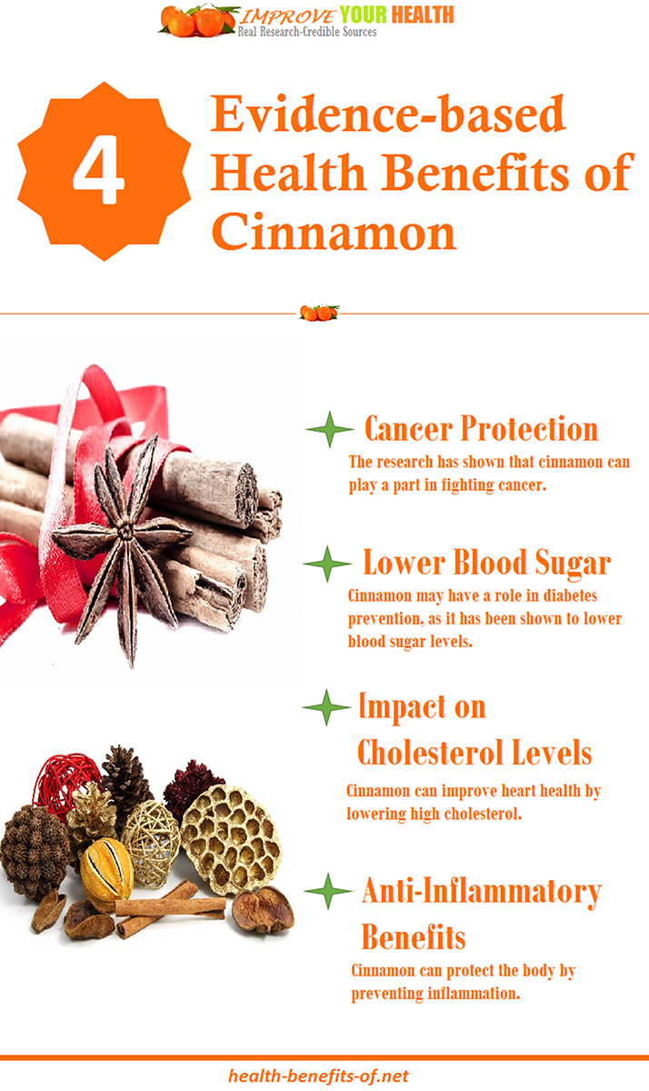 cinammon-evidence-based-benefits
