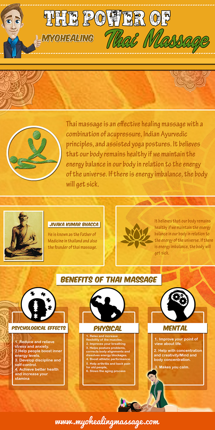 power of thai massage
