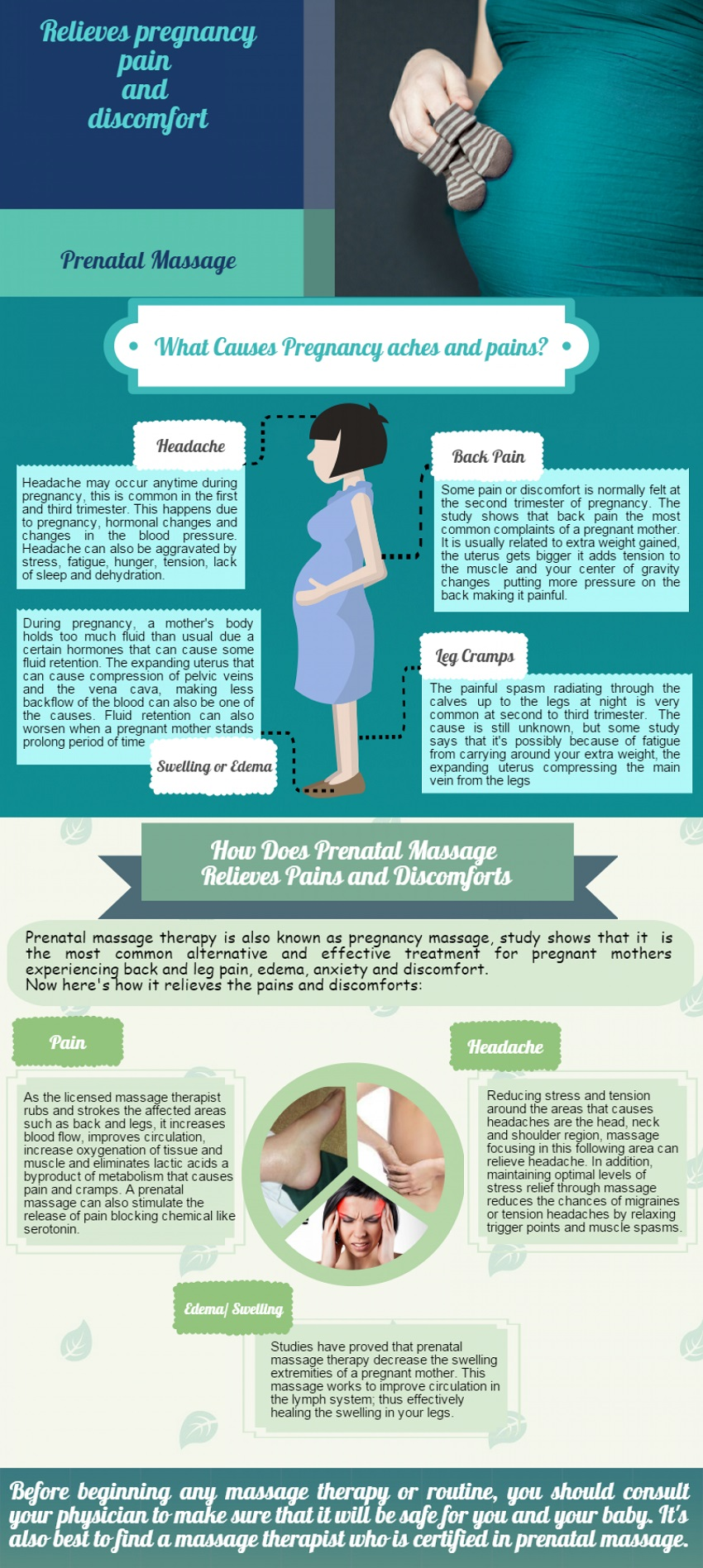 Benefits of Prenatal Massages
